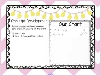 EngageNY Eureka First Grade Math Module 4 Topic (C) Lessons 11-12