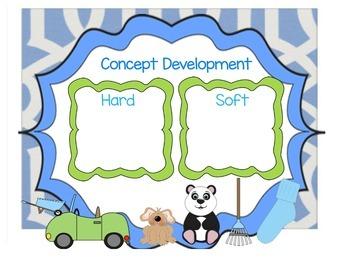 SMARTBOARD EngageNY Eureka Kindergarten Math Module 1 Topic (B) Lessons 4-6