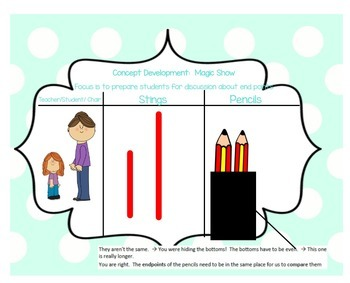 SMARTBOARD EngageNY Eureka Kindergarten Math Module 3 Topic (A) Lessons 1-3