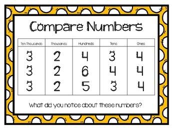 EngageNY Math 4th Grade Module 1, Lesson 5