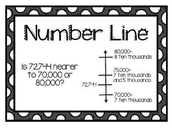 EngageNY Math 4th Grade Module 1, Lesson 8