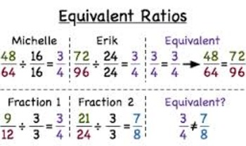 Common Core-6th grade-EngageNY, Module 1: Ratios & Unit Rates, Lesson Eight