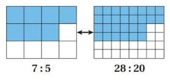 Common Core-6th Grade-EngageNY, Module 1: Ratios & Unit Rates, Lesson Four