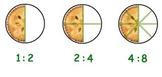 Common Core-Grade 6-EngageNY, Module 1: Ratios & Unit Rate