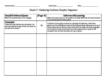 EngageNY: Mod1, Unit 1 Long Walk to Water Lessons 4 - 8 Graphic Organizer