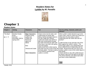 EngageNY: Module 2A Lyddie - Readers Notes