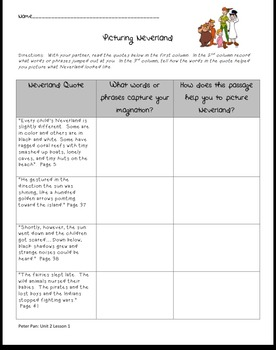EngageNY Module 3 Peter Pan Class Worksheets for Unit 2 Lessons 1-6