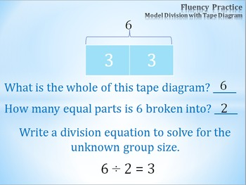 EngageNY PPT Module 6 Grade 3: Lessons 1-9
