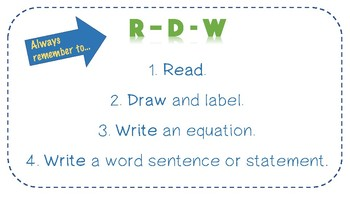 EngageNY Read Draw Write Poster