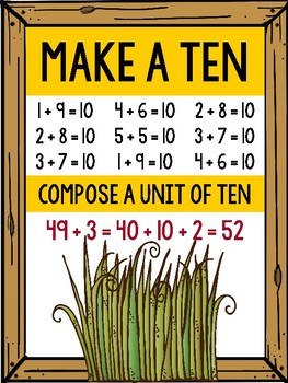 EngageNY Woodland Math Terminology/Vocabulary Posters Grade 2 Module 1