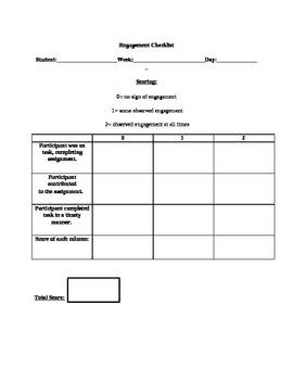 Engagement checklist