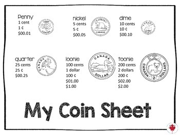 cool math game - Money Differentiated Canadian and US