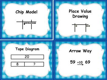 Tape diagram posters online schematic diagram engage ny eureka math second grade vocabulary posters by julie s rh teacherspayteachers com 5th grade math tape diagram examples of tape diagrams ccuart Gallery