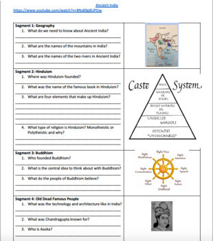 Engaging and Exciting India in 15 Minute Video Worksheet Activity