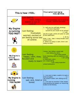 Engine, Zones & Behavior Response Visual