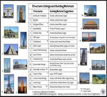 STEAM: Engineering Around the World 2nd - 4th