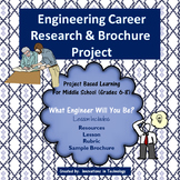 Engineering Career Research and Brochure Project | Distance Learning