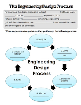 Engineering Design Activity #1 (3-5-ETS1 and MS-ETS1)