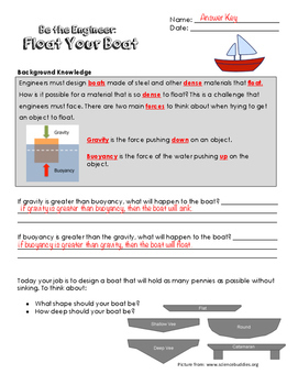 Engineering Design Activity #2 (3-5-ETS1 and MS-ETS1)