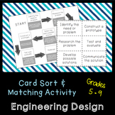 Engineering Design Card Sort