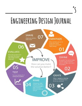 Engineering Design Process Journal