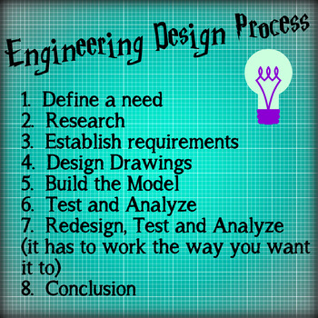 Engineering Design Poster