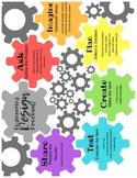 Engineering Design Poster