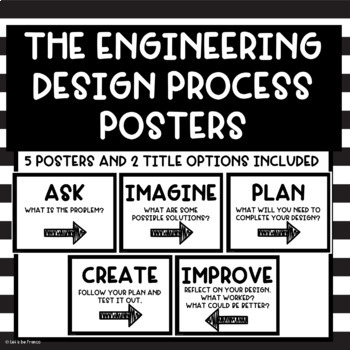 NGSS Engineering Design Process Bulletin Board Posters