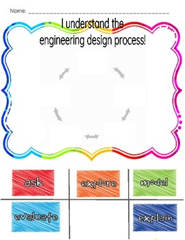 Engineering Design Process Cut And Paste By Kritter S Critters Tpt