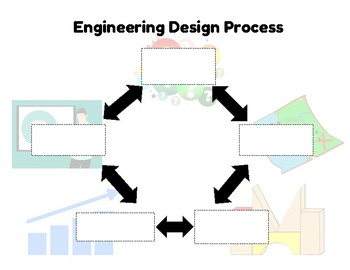 Engineering Design Process: Cut and Paste (NGSS and PLTW)