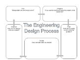 Engineering Design Process Flow Chart