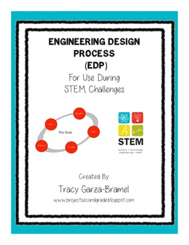 Engineering Design Process G.O. for STEM Challenges