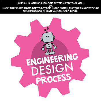 Engineering Design Process Gear Posters