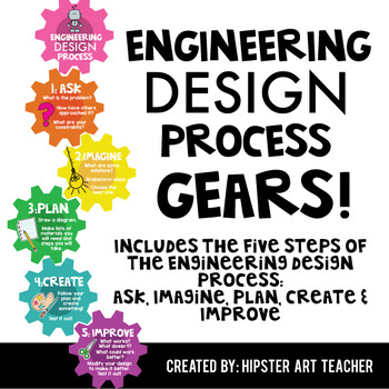 Engineering Design Process Gear Posters By Hipster Art Teacher Tpt