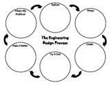 Engineering Design Process Graphic Organizer