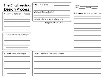 Engineering Design Process Graphic Organizer By Mckenzie Perry Tpt