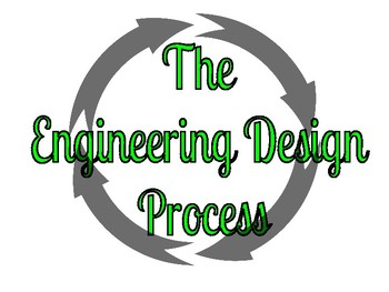 Engineering Design Process Mini-Bulletin Board Set Posters