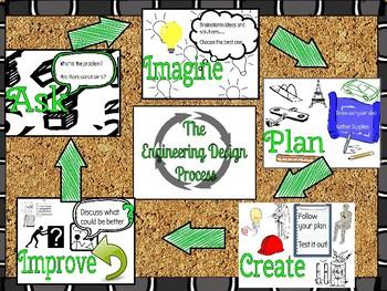 Engineering Design Process Mini-Bulletin Board Set Posters