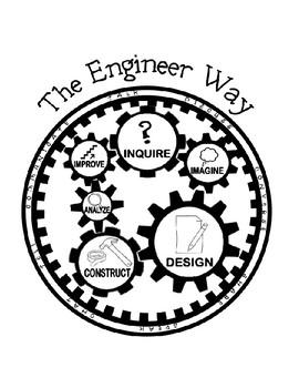 Engineering Design Process Pathway, STEAM. STEM Challenge, Notebook, Maker Space