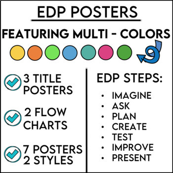 Engineering Design Process Posters Multi-Colored