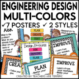 Engineering Design Process Posters Multi-Colors