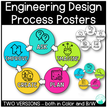 Engineering Design Process Posters - Color and Black & White