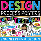 Engineering Design Process Posters Elementary STEM