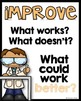 Engineering Design Process Posters Elementary STEM [Design #2]