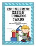 Engineering Design Process Posters--NGSS