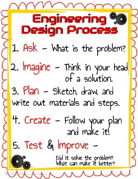Engineering Design Process Posters & Notebooking