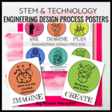 Engineering Design Process Posters | Vocabulary & Clipart