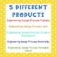 Engineering Design Process Posters and Activities