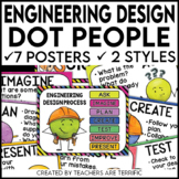 STEM Engineering Design Process Posters featuring Dot People