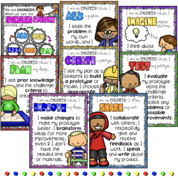 Engineering & Design Process Posters for STEM or STEAM - Gears Theme